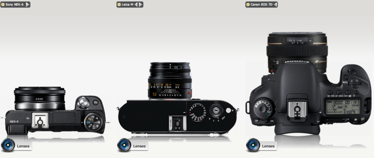 camerasize